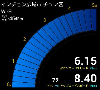 グローバルWiFiの韓国4GLTEルーターの速度