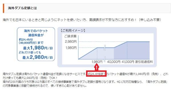 au「海外ダブル定額」の料金体系