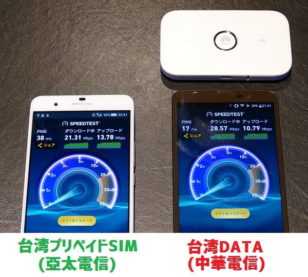 台湾のプリペイドSIMと台湾DATAの速度比較