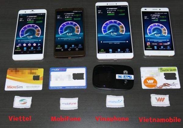 主要4社のアップロード速度テスト