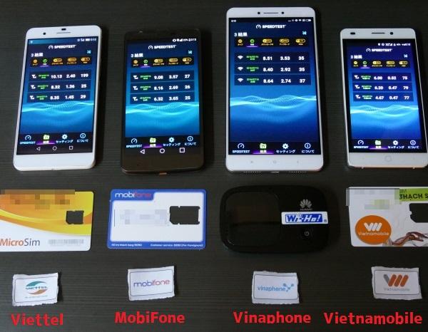 ベトナムの主要4社の速度テスト結果