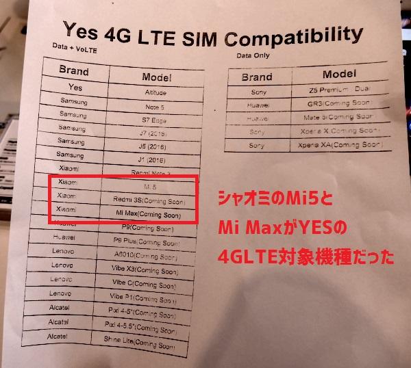 YESのTD-LTEのVoLTEに対応する機種の一覧