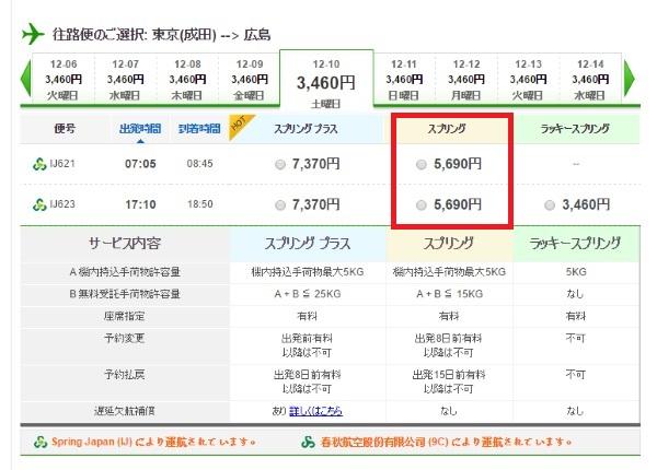 回数券の狙い目は人気の成田~広島路線