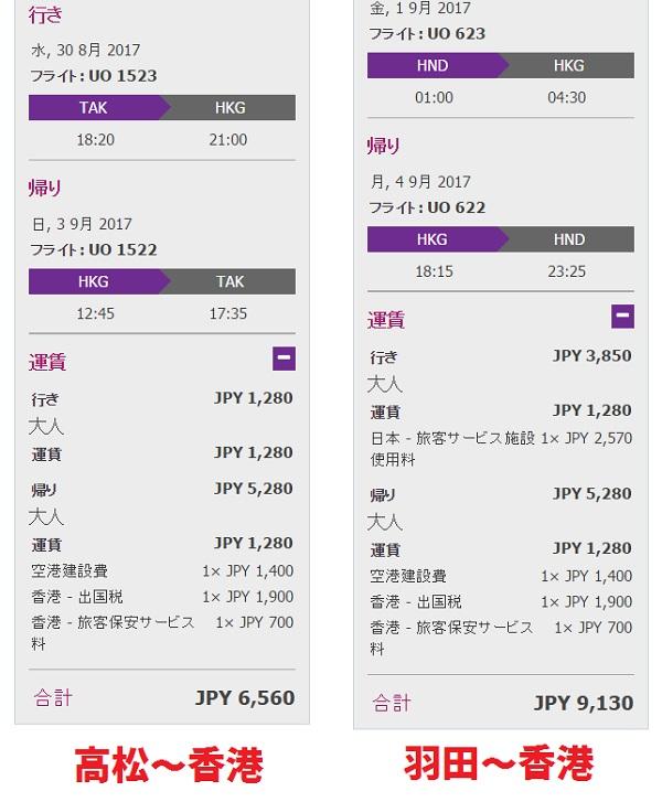 香港エクスプレス1280円メガセールの往復の総額(別途決済手数料が必要)