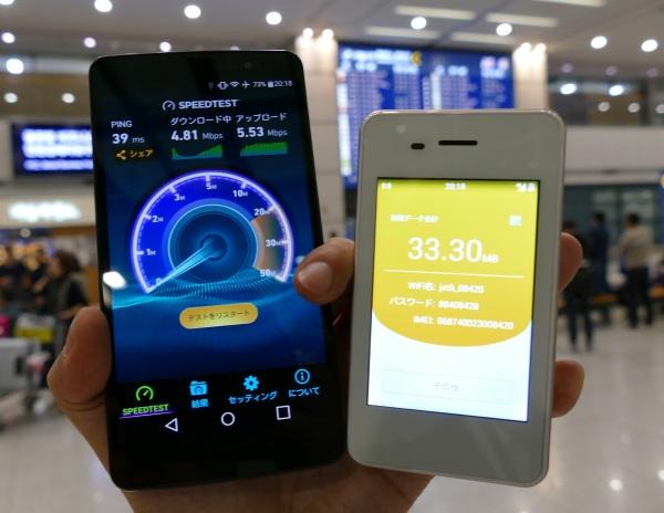 jetfiのソウル仁川空港での通信速度