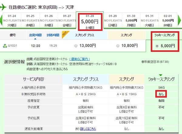 成田~天津線の運賃(1月20日時点)