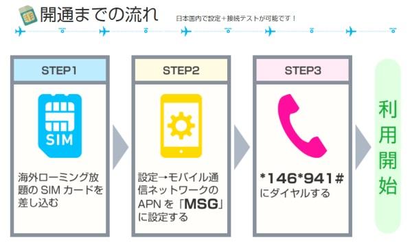 「海外ローミング放題SIM」の開通の流れ(日本でも可能)