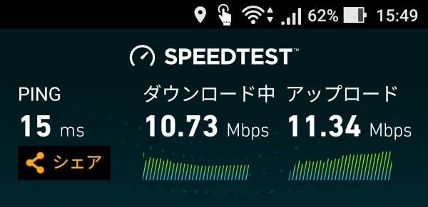 エクスモバイルの台湾用レンタルルーターの通信速度