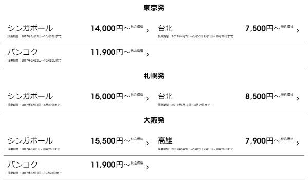燃油・諸税込みで台北まで片道7500円