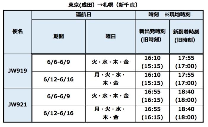 バニラエアの成田→新千歳のスケジュール変更対象便・新時刻