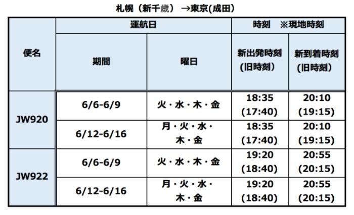 バニラエアの新千歳→成田線のスケジュール変更対象と新時刻