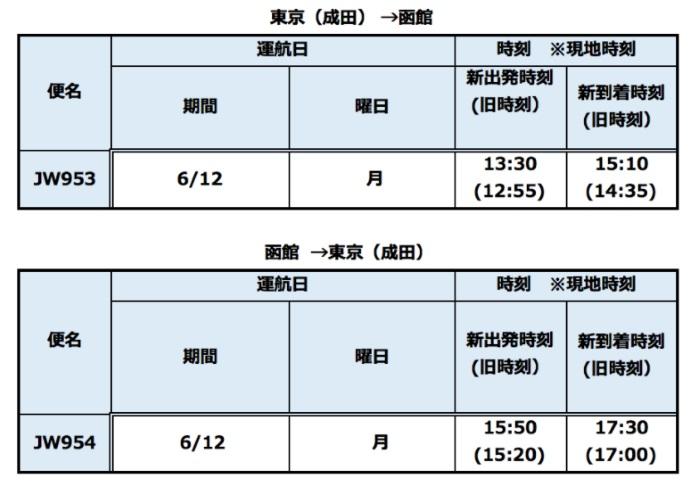 バニラエアの成田~函館のスケジュール変更対象・新時刻