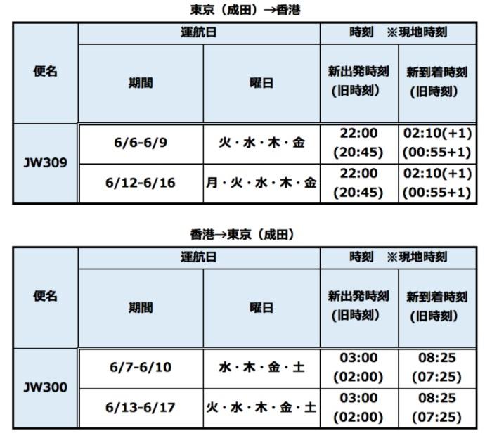 バニラエアの成田~香港のスケジュール変更対象・新時刻