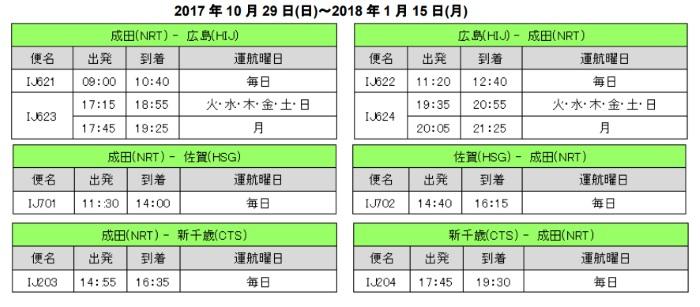 春秋航空日本の2017年冬ダイヤスケジュール(プレスリリースより)