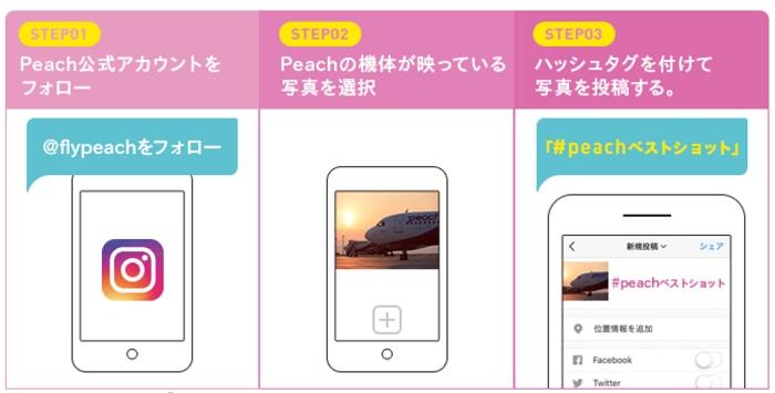 「Peachベストショットコンテスト」応募方法