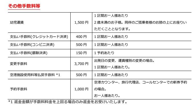 エアアジア・ジャパンの決済手数料など